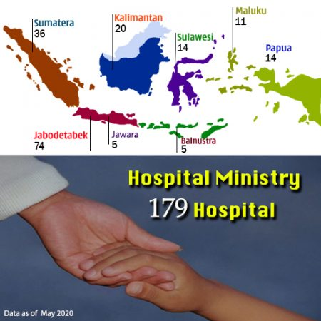 Hospital-Ministry-Final-2020