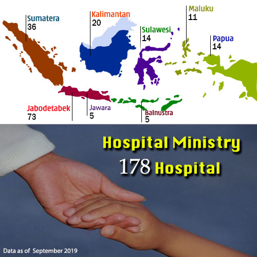 Hospital-Ministry-Final