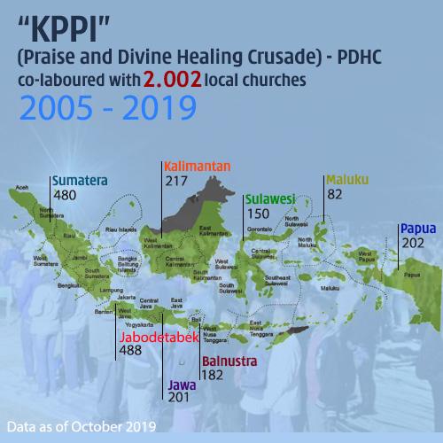 Stats-KPPI-Final-Oct19